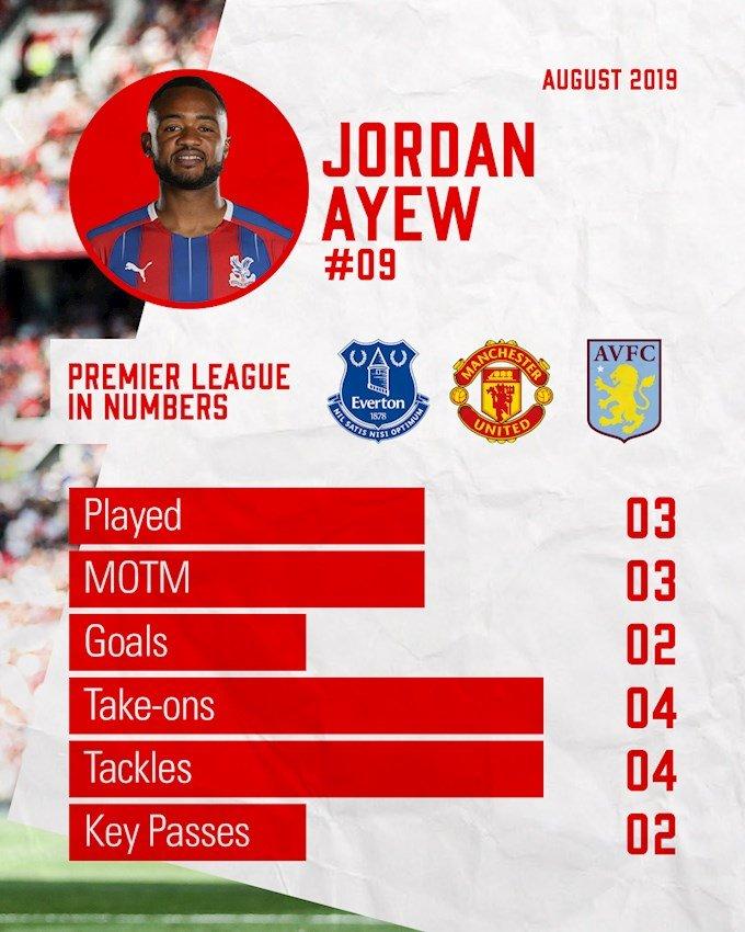 Ayew MBX POTM stats.jpg