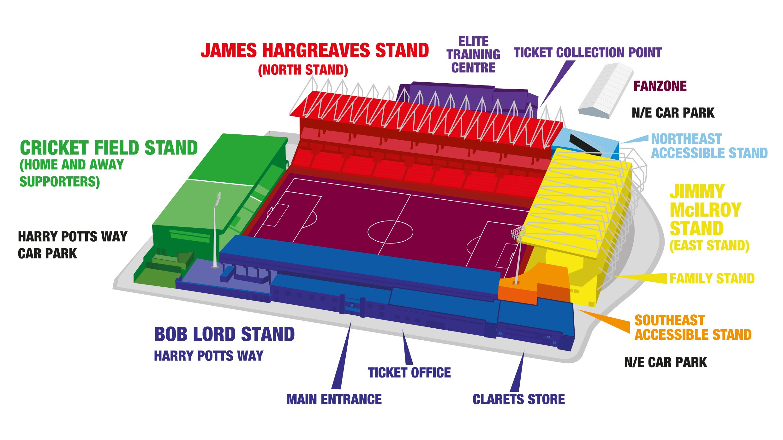 Stadium Plan 2021