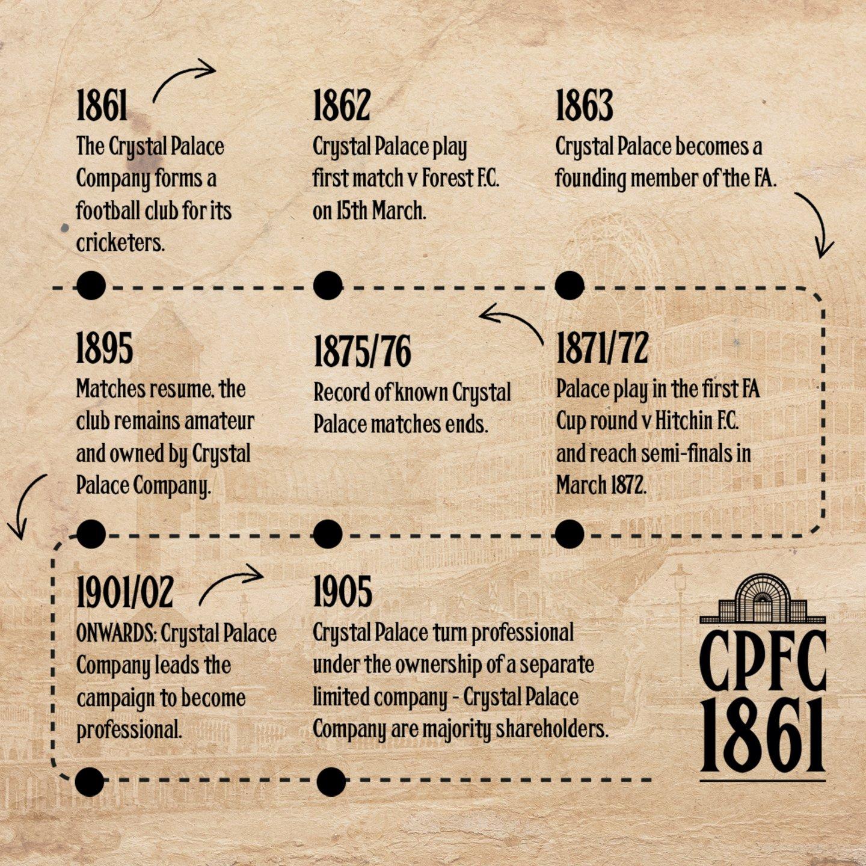 Timeline 1861.jpg