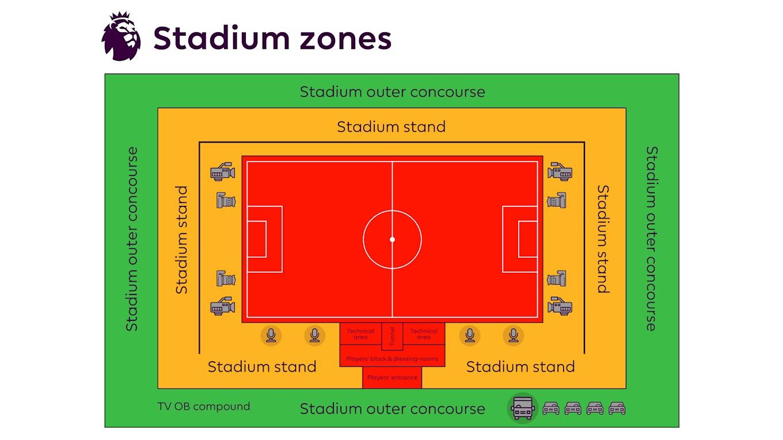 PL BCD Stadium layout.jpg