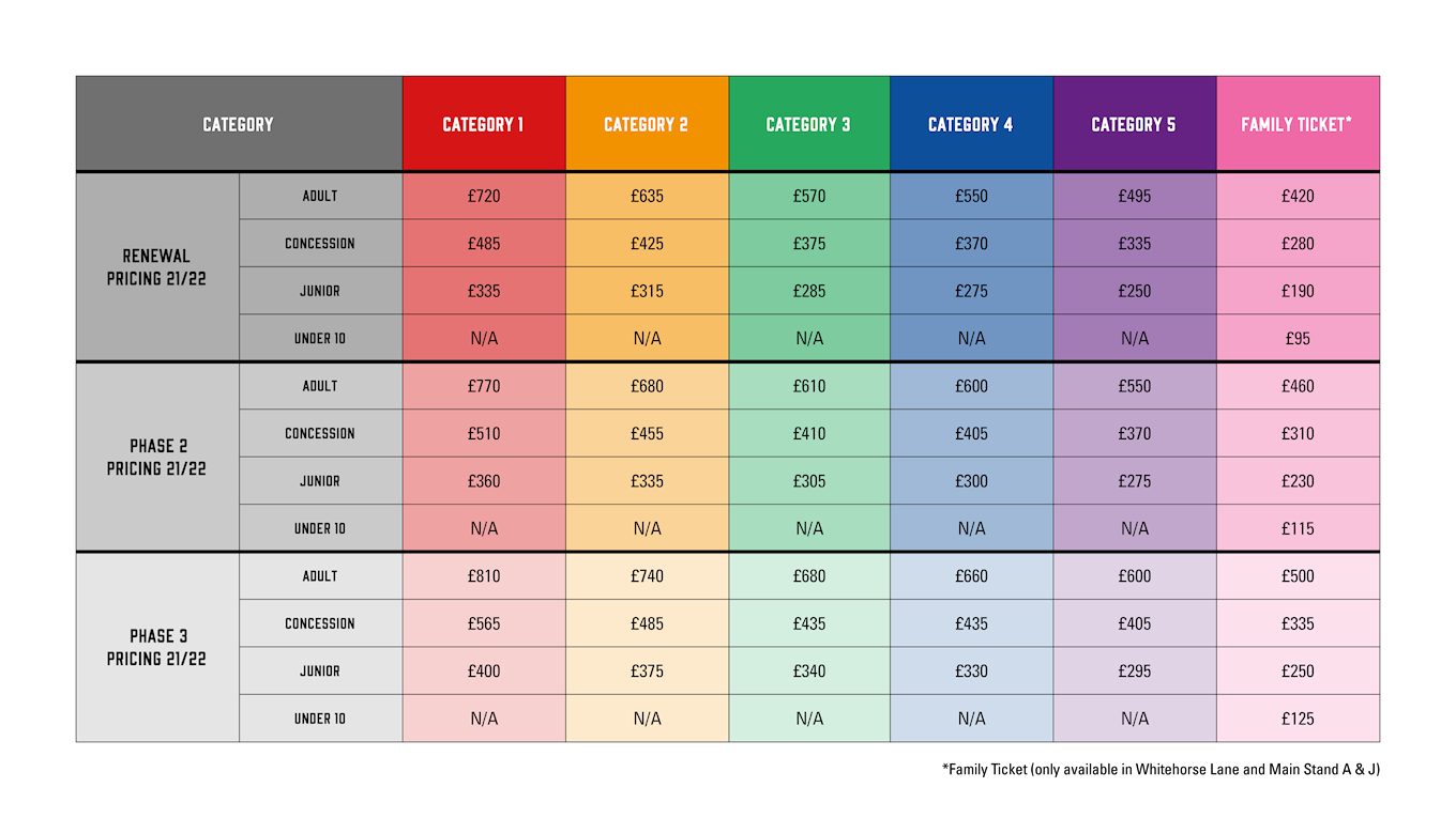 21-22 ST pricing table.png