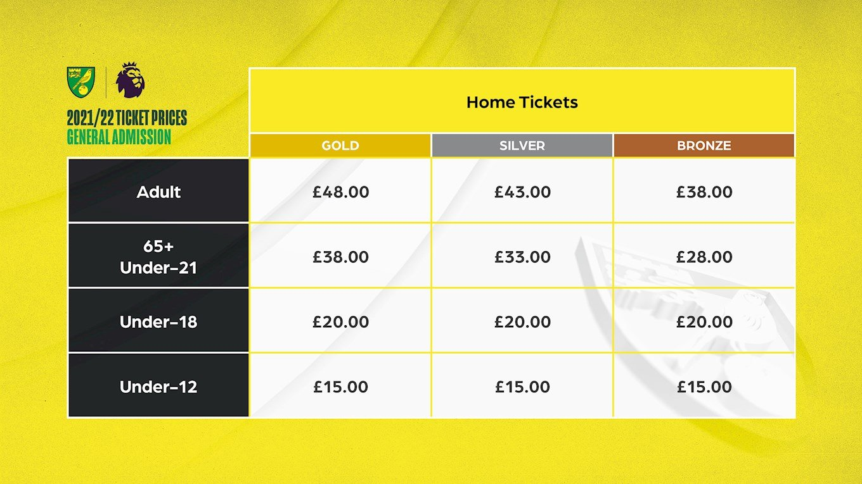 21-22 Ticket Prices 16x9.jpg