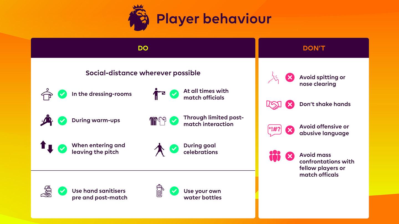 PL BCD player behaviour.jpg